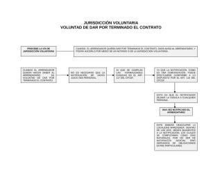 JURISDICCIÓN VOLUNTARIA.doc