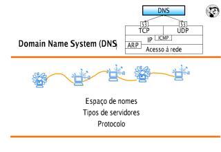 DNS_PDF.pdf