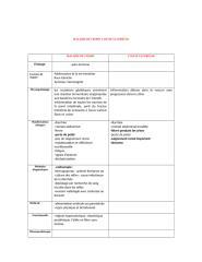 MALADIE DE CROHN  COLITE ULCÉREUSE.doc
