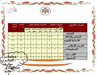 مواصفات رابع2010ف 1.doc